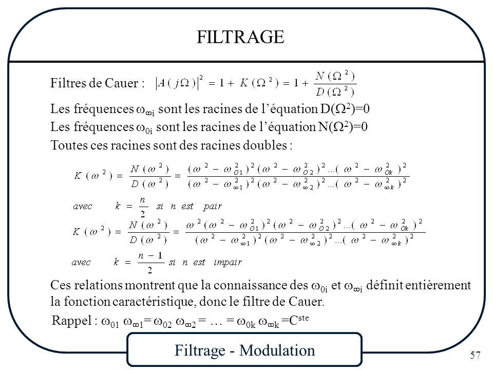 Filtrage - Modulation 57 FILTRAGE Filtres de Cauer : Rappel : 01 1 = 02 2 = … = 0k k =C ste Les fréquences i sont les racines de léquation D( 2 )=0 Le