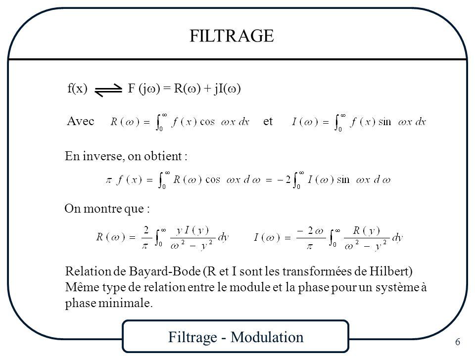 Filtrage - Modulation 87 FILTRAGE Tchebychev dordre 7 dondulation 1 dB : 1 ère cellule : 4,4493s 2 +1,6061s+1 2 ème cellule : 1,5303s 2 +0,3919s+1 3 ème cellule : 1,0073s 2 +0,0920s+1 4 ème cellule : 4,868s+1 On en déduit : 1 ère cellule : m 1 =0,803q 1 =5,403 2 ème cellule : m 2 =0,196q 2 =7,808 3 ème cellule : m 3 =0,046q 3 =21,878 4 ème cellule : m 4 =0,046 1 = 0,3855 2 = 0,1585 3 = 0,046 f 1 = 480 Hz f 2 = 808 Hz f 3 = 996 Hz V m1 = 1,40 V m2 = 3,19 V m3 = 10,91
