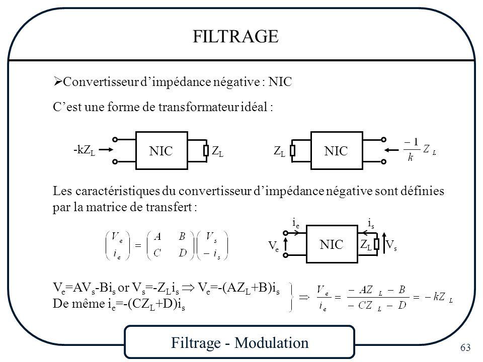 Filtrage - Modulation 63 FILTRAGE Convertisseur dimpédance négative : NIC Cest une forme de transformateur idéal : NIC ZLZL -kZ L NIC ZLZL Les caracté