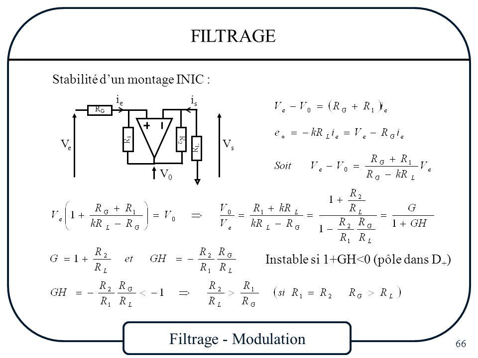 Filtrage - Modulation 66 FILTRAGE Stabilité dun montage INIC : VeVe R2R2 R1R1 ieie VsVs isis V0V0 RLRL RGRG Instable si 1+GH<0 (pôle dans D + )