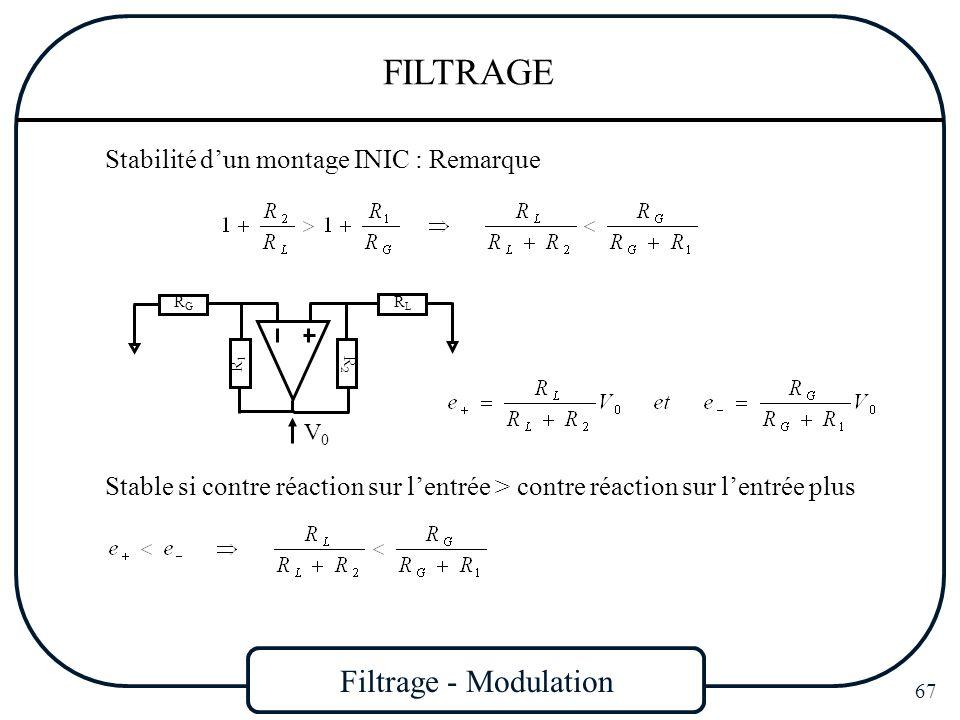 Filtrage - Modulation 67 FILTRAGE Stabilité dun montage INIC : Remarque R2R2 R1R1 V0V0 RGRG RLRL Stable si contre réaction sur lentrée > contre réacti