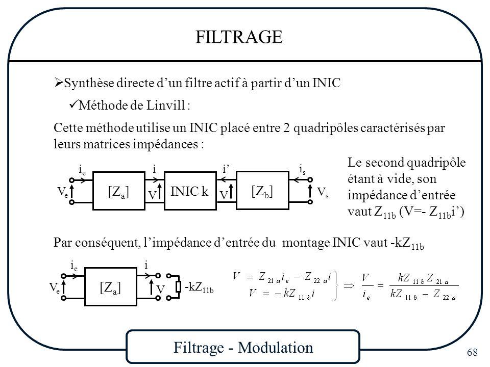 Filtrage - Modulation 68 FILTRAGE Synthèse directe dun filtre actif à partir dun INIC Méthode de Linvill : Cette méthode utilise un INIC placé entre 2