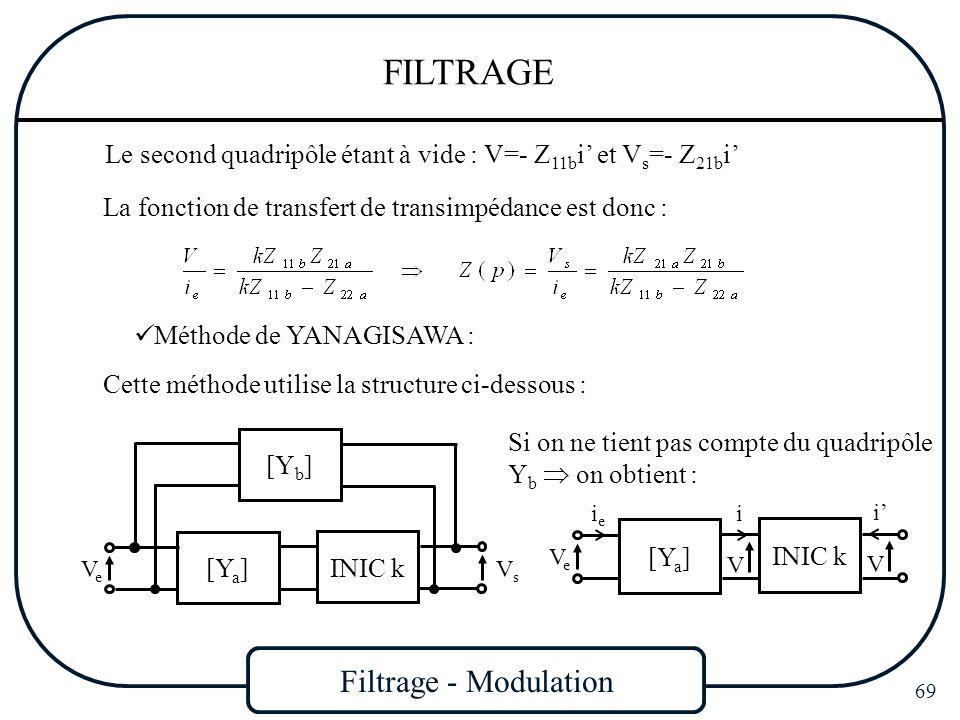 Filtrage - Modulation 69 FILTRAGE Le second quadripôle étant à vide : V=- Z 11b i et V s =- Z 21b i La fonction de transfert de transimpédance est don