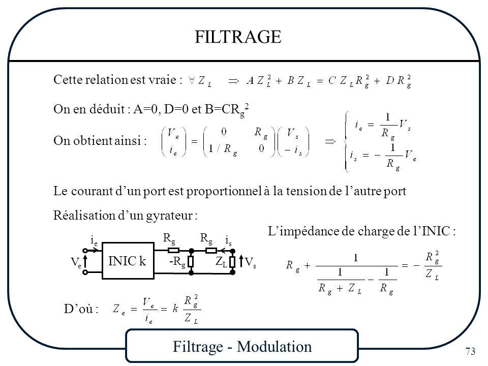 Filtrage - Modulation 73 FILTRAGE Le courant dun port est proportionnel à la tension de lautre port Cette relation est vraie : On en déduit : A=0, D=0
