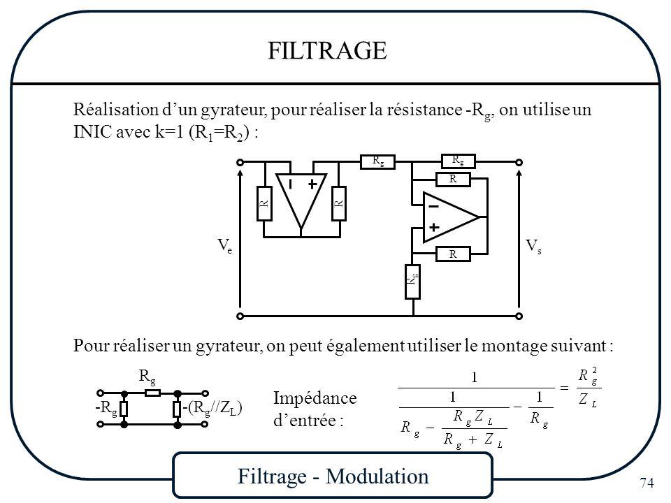 Filtrage - Modulation 74 FILTRAGE Réalisation dun gyrateur, pour réaliser la résistance -R g, on utilise un INIC avec k=1 (R 1 =R 2 ) : RgRg RgRg RgRg