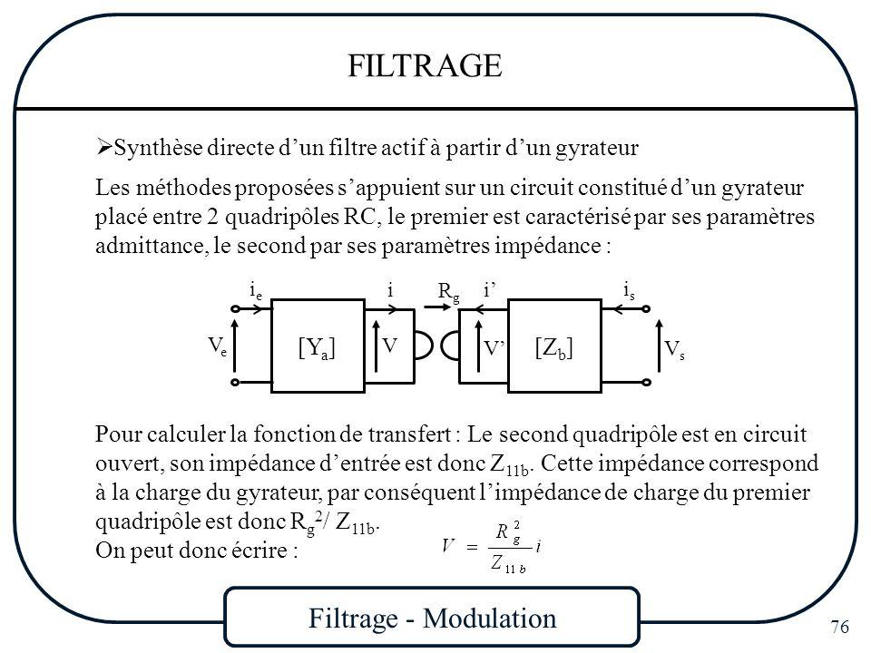 Filtrage - Modulation 76 FILTRAGE Synthèse directe dun filtre actif à partir dun gyrateur Les méthodes proposées sappuient sur un circuit constitué du