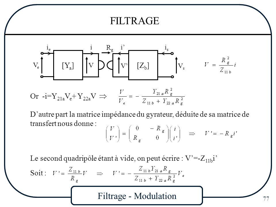 Filtrage - Modulation 77 FILTRAGE Dautre part la matrice impédance du gyrateur, déduite de sa matrice de transfert nous donne : isis [Y a ] ieie V V R