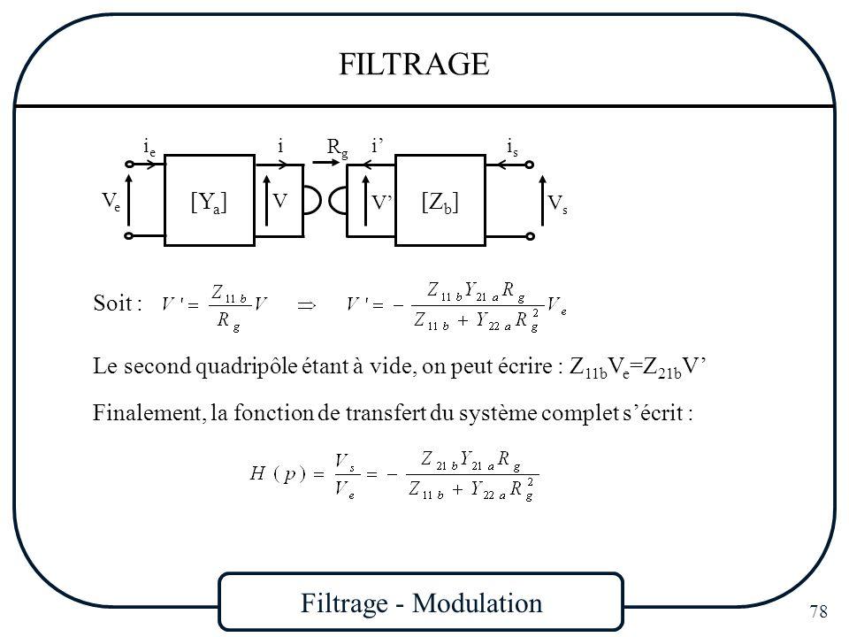 Filtrage - Modulation 78 FILTRAGE isis [Y a ] ieie V V RgRg VeVe VsVs i [Z b ] i Le second quadripôle étant à vide, on peut écrire : Z 11b V e =Z 21b