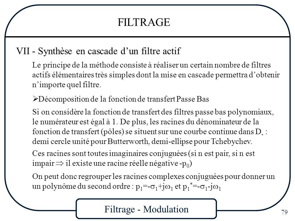 Filtrage - Modulation 79 FILTRAGE VII - Synthèse en cascade dun filtre actif Le principe de la méthode consiste à réaliser un certain nombre de filtre