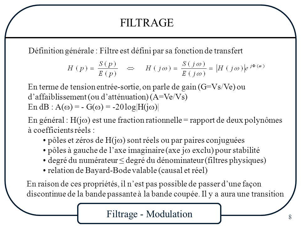 Filtrage - Modulation 19 FILTRAGE Pour quun réseau électrique transmette un signal sans déformation il suffit quil lui fasse subir un retard constant 0 Pour une composante de pulsation w de ce signal, ce retard se traduit par un déphasage : = Condition suffisante pour un filtre passe bande : Phase linéaire : = +K De manière générale, pour quun filtre transmette un signal sans déformation il suffit que dans toute la bande passante : : temps de propagation de groupe La régularité du temps de propagation de groupe dans la bande passante reflète laptitude dun filtre à transmettre les signaux transitoires sans les déformer (filtres non dispersifs).