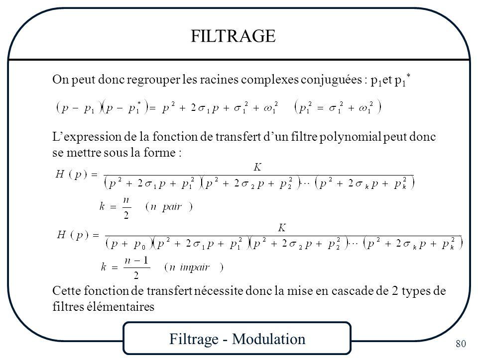 Filtrage - Modulation 80 FILTRAGE Lexpression de la fonction de transfert dun filtre polynomial peut donc se mettre sous la forme : On peut donc regro