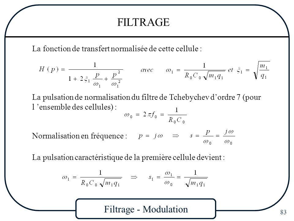 Filtrage - Modulation 83 FILTRAGE La fonction de transfert normalisée de cette cellule : La pulsation de normalisation du filtre de Tchebychev dordre