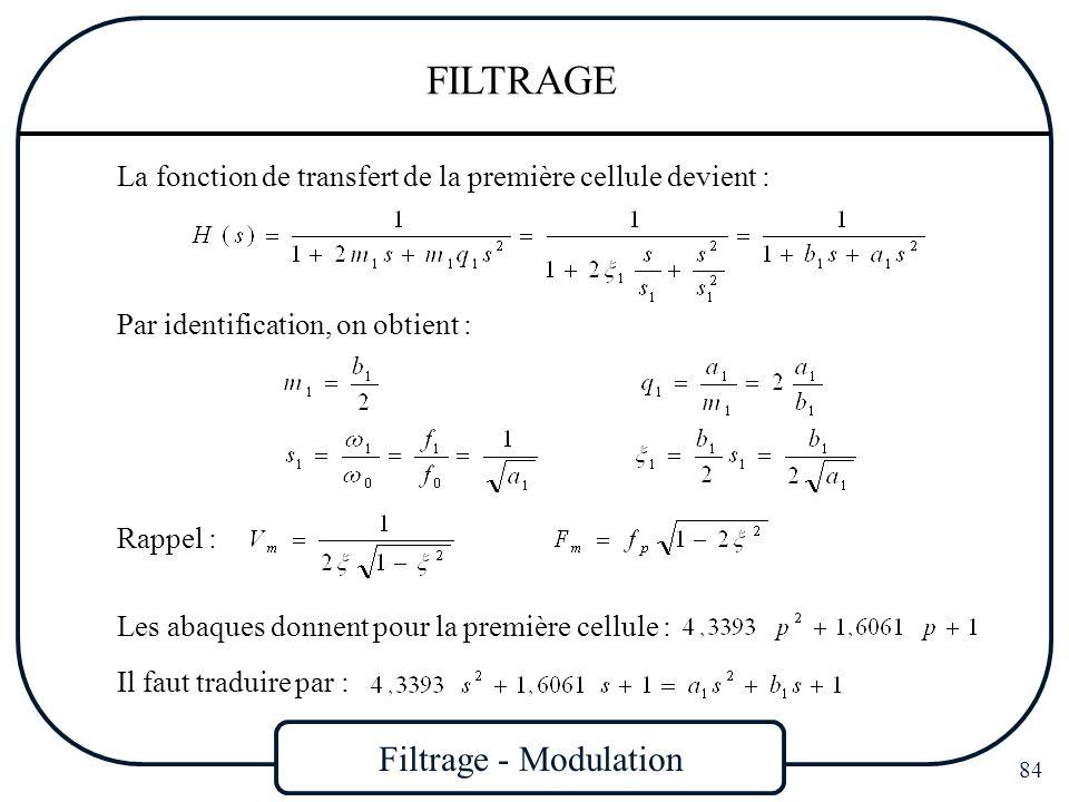 Filtrage - Modulation 84 FILTRAGE La fonction de transfert de la première cellule devient : Par identification, on obtient : Rappel : Les abaques donn
