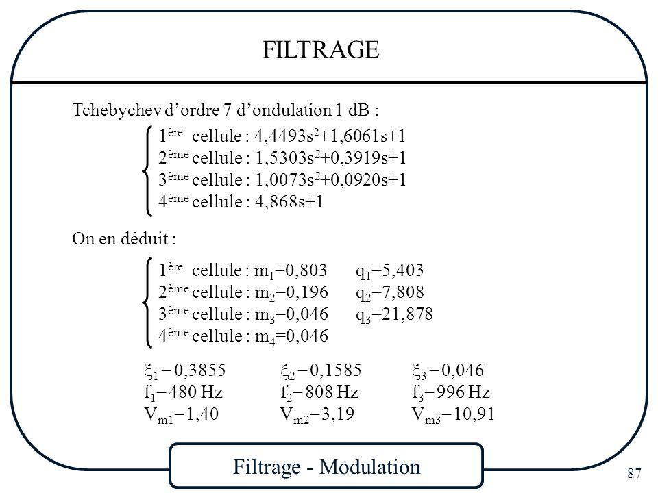 Filtrage - Modulation 87 FILTRAGE Tchebychev dordre 7 dondulation 1 dB : 1 ère cellule : 4,4493s 2 +1,6061s+1 2 ème cellule : 1,5303s 2 +0,3919s+1 3 è