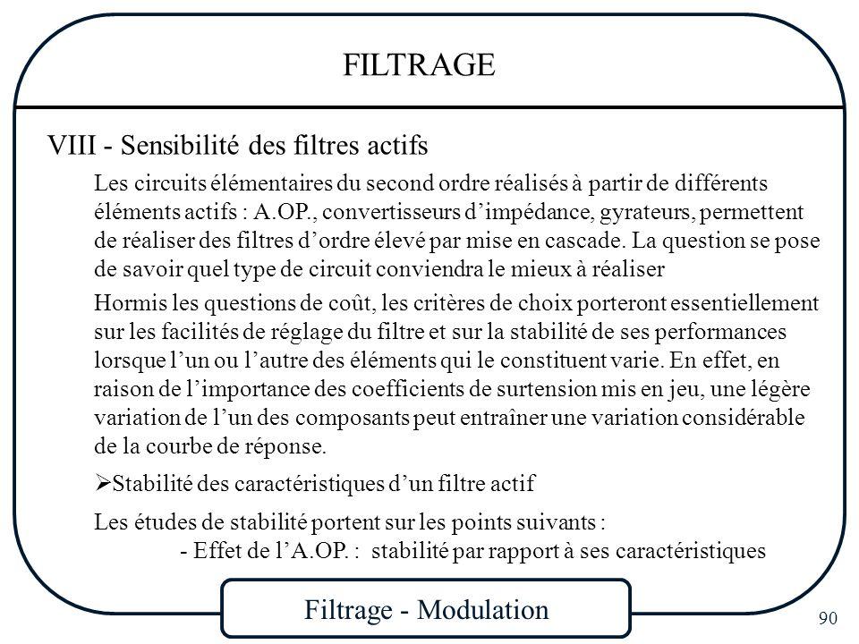 Filtrage - Modulation 90 FILTRAGE VIII - Sensibilité des filtres actifs Les circuits élémentaires du second ordre réalisés à partir de différents élém