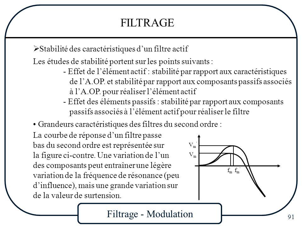 Filtrage - Modulation 91 FILTRAGE Stabilité des caractéristiques dun filtre actif Les études de stabilité portent sur les points suivants : - Effet de