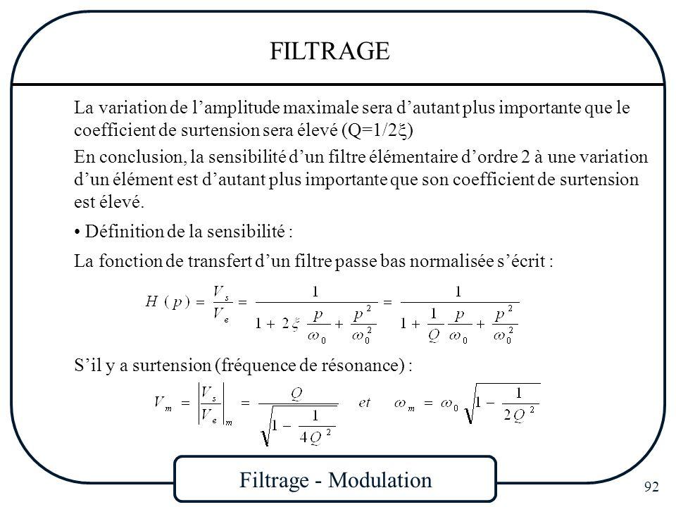 Filtrage - Modulation 92 FILTRAGE La variation de lamplitude maximale sera dautant plus importante que le coefficient de surtension sera élevé (Q=1/2
