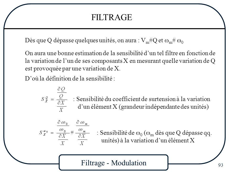 Filtrage - Modulation 93 FILTRAGE Dès que Q dépasse quelques unités, on aura : V m #Q et m # 0 On aura une bonne estimation de la sensibilité dun tel