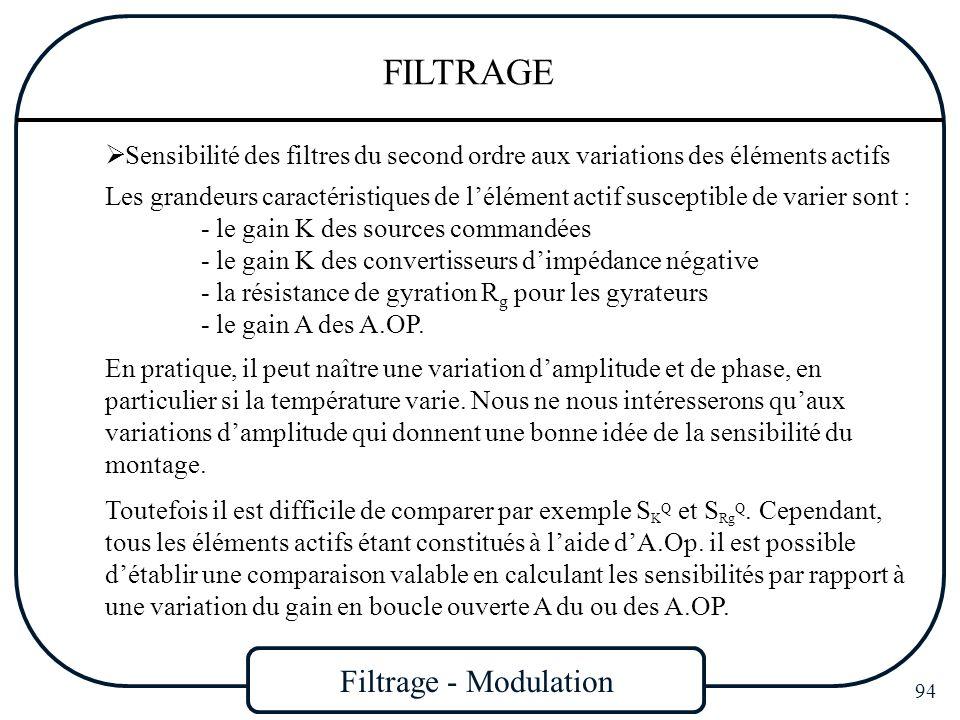 Filtrage - Modulation 94 FILTRAGE Sensibilité des filtres du second ordre aux variations des éléments actifs Les grandeurs caractéristiques de lélémen