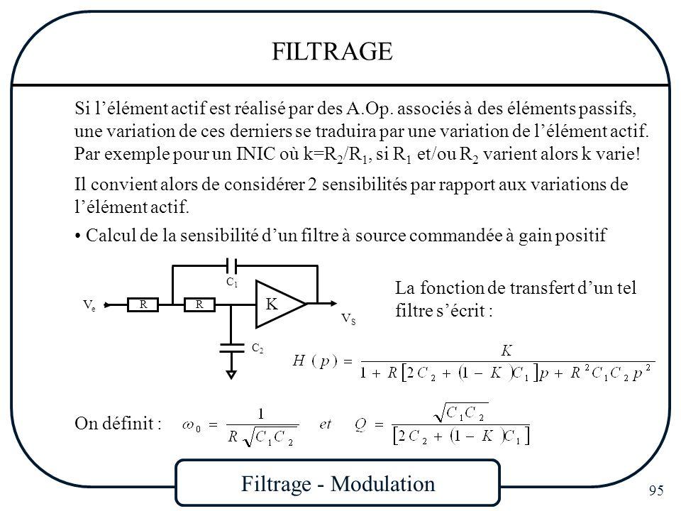 Filtrage - Modulation 95 FILTRAGE Si lélément actif est réalisé par des A.Op. associés à des éléments passifs, une variation de ces derniers se tradui