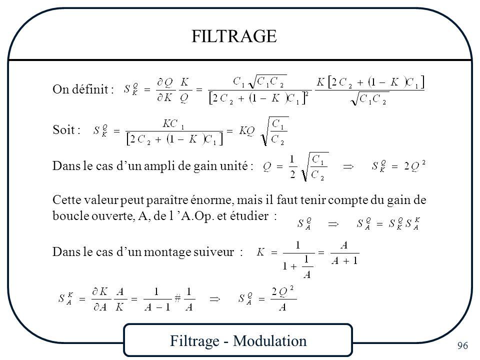 Filtrage - Modulation 96 FILTRAGE Soit : Dans le cas dun ampli de gain unité : On définit : Cette valeur peut paraître énorme, mais il faut tenir comp