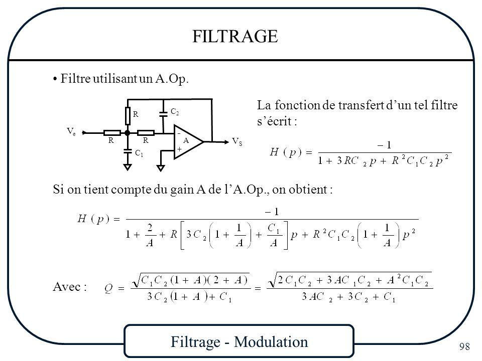 Filtrage - Modulation 98 FILTRAGE Si on tient compte du gain A de lA.Op., on obtient : Filtre utilisant un A.Op. A + - VSVS VeVe RR R C1C1 C2C2 La fon