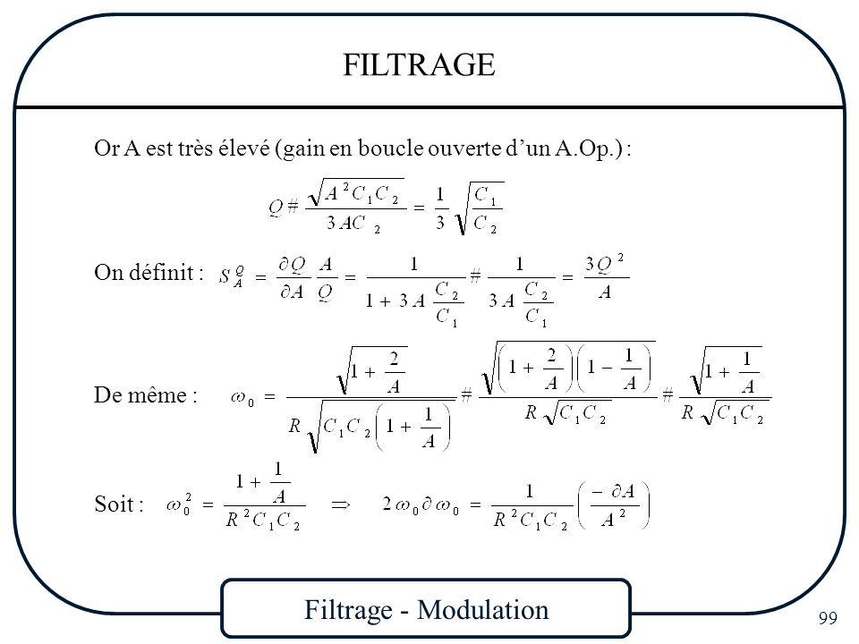 Filtrage - Modulation 99 FILTRAGE Or A est très élevé (gain en boucle ouverte dun A.Op.) : De même : On définit : Soit :