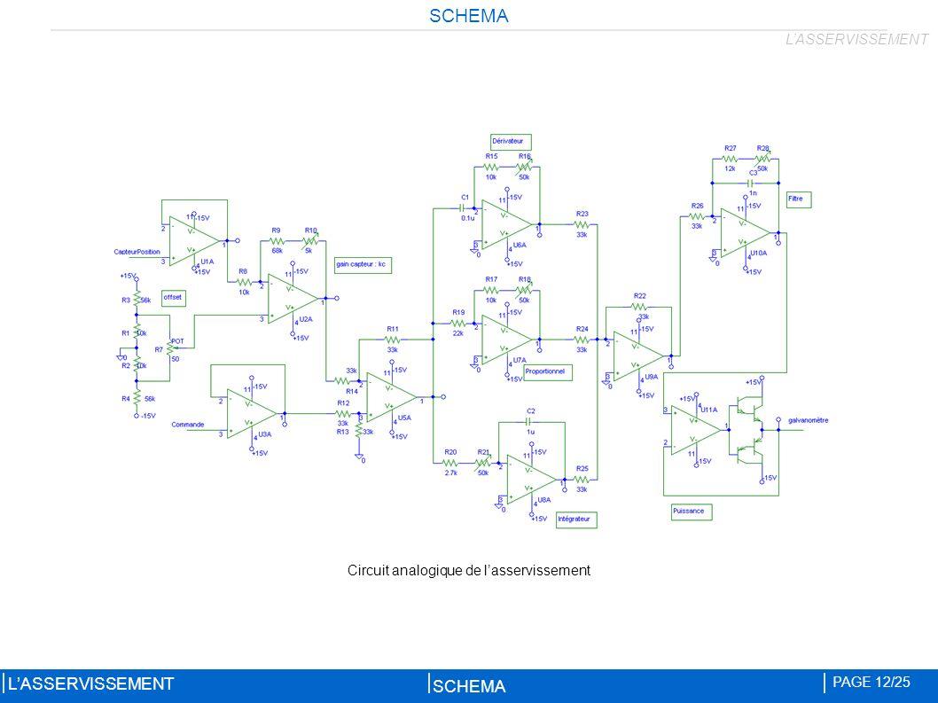 SCHEMA PAGE 12/25 LASSERVISSEMENT Circuit analogique de lasservissement