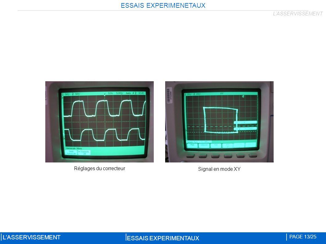 Réglages du correcteur Signal en mode XY ESSAIS EXPERIMENETAUX ESSAIS EXPERIMENTAUX PAGE 13/25 LASSERVISSEMENT