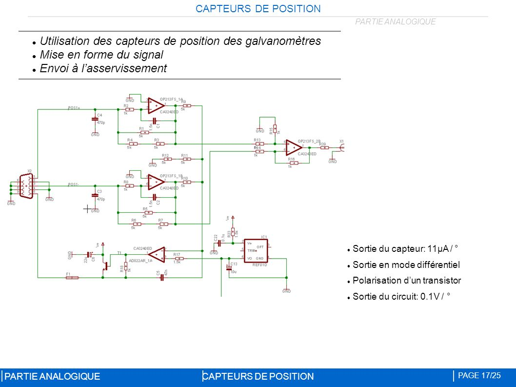 CAPTEURS DE POSITION PAGE 17/25 PARTIE ANALOGIQUE Utilisation des capteurs de position des galvanomètres Mise en forme du signal Envoi à lasservissement Sortie du capteur: 11μA / ° Sortie en mode différentiel Polarisation dun transistor Sortie du circuit: 0.1V / ° PARTIE ANALOGIQUE