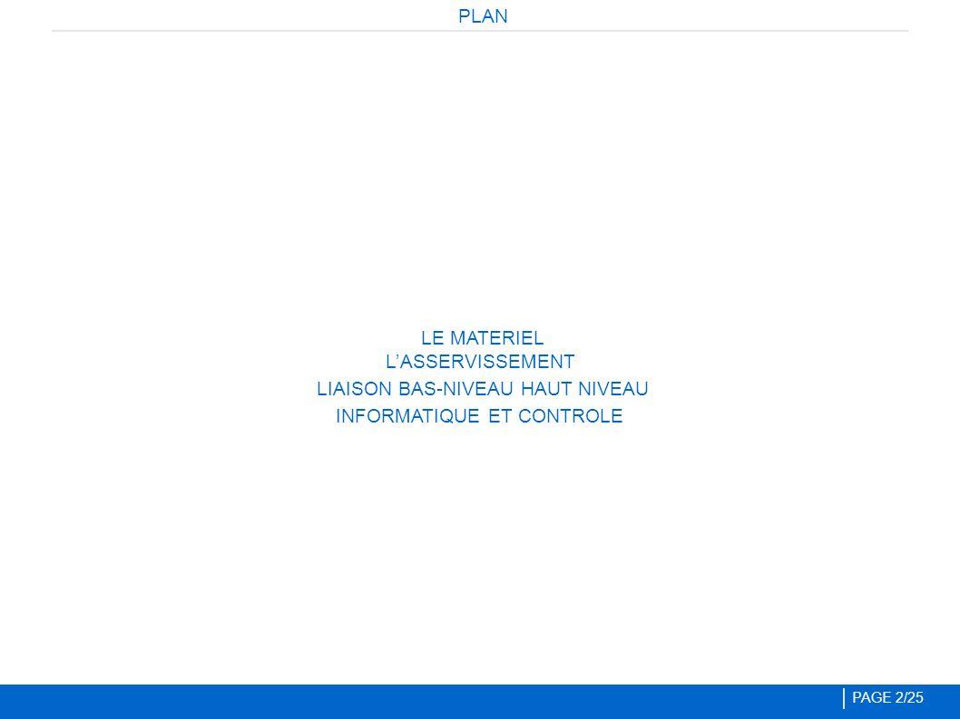 PLAN PAGE 2/25 LE MATERIEL LASSERVISSEMENT LIAISON BAS-NIVEAU HAUT NIVEAU INFORMATIQUE ET CONTROLE