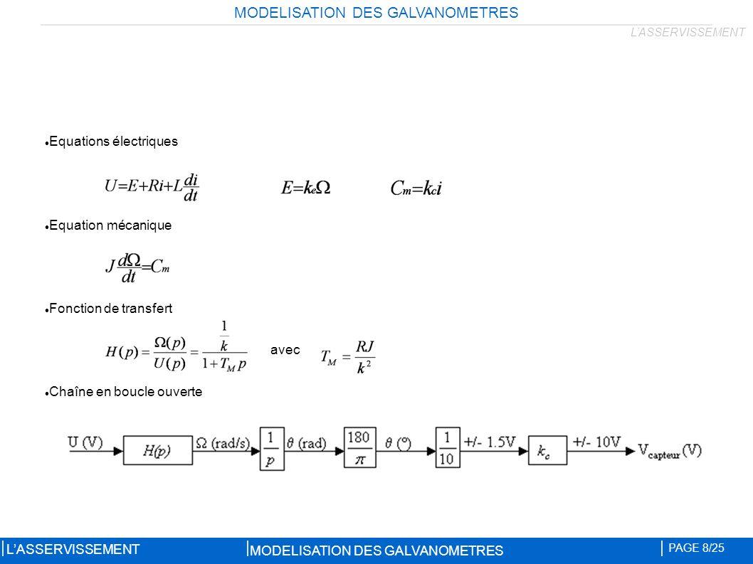 MODELISATION DES GALVANOMETRES PAGE 8/25 LASSERVISSEMENT Equations électriques Equation mécanique Fonction de transfert Chaîne en boucle ouverte avec