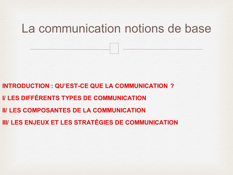 – INTRODUCTION : QUEST-CE QUE LA COMMUNICATION ? I/ LES DIFFÉRENTS TYPES DE COMMUNICATION II/ LES COMPOSANTES DE LA COMMUNICATION III/ LES ENJEUX ET L