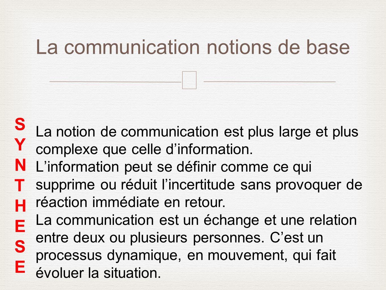 – SYNTHESESYNTHESE La notion de communication est plus large et plus complexe que celle dinformation. Linformation peut se définir comme ce qui suppri