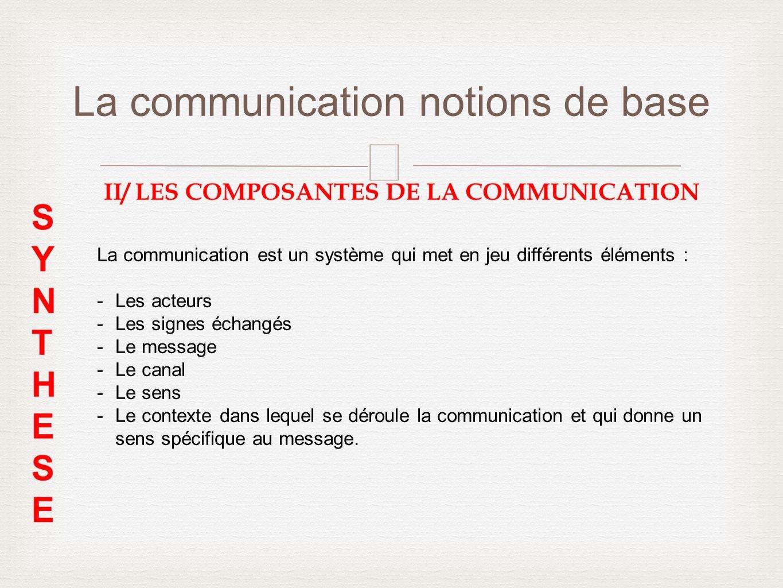 – La communication notions de base La communication est un système qui met en jeu différents éléments : -Les acteurs -Les signes échangés -Le message