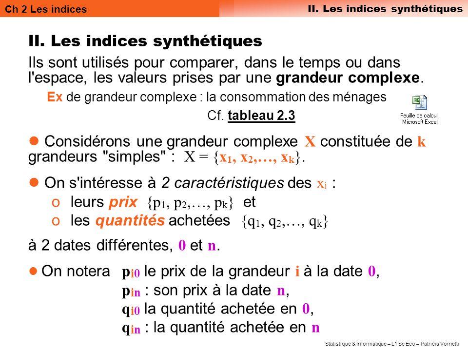 Ch 2 Les indices II. Les indices synthétiques Statistique & Informatique – L1 Sc Eco – Patricia Vornetti II. Les indices synthétiques Ils sont utilisé