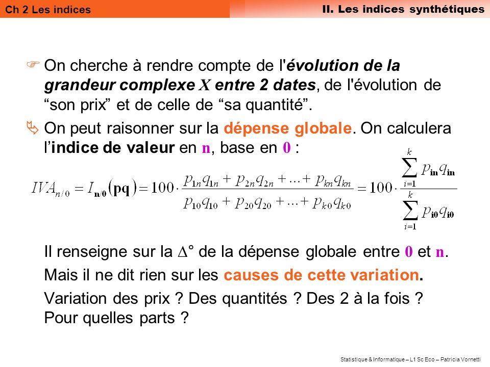 Ch 2 Les indices II. Les indices synthétiques Statistique & Informatique – L1 Sc Eco – Patricia Vornetti On cherche à rendre compte de l'évolution de
