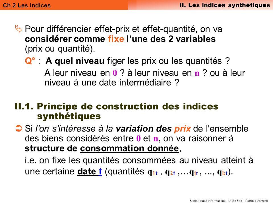 Ch 2 Les indices II. Les indices synthétiques Statistique & Informatique – L1 Sc Eco – Patricia Vornetti Pour différencier effet-prix et effet-quantit