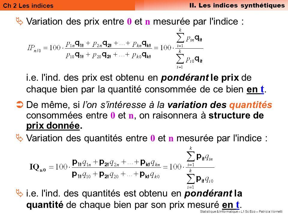 Ch 2 Les indices II. Les indices synthétiques Statistique & Informatique – L1 Sc Eco – Patricia Vornetti Variation des prix entre 0 et n mesurée par l