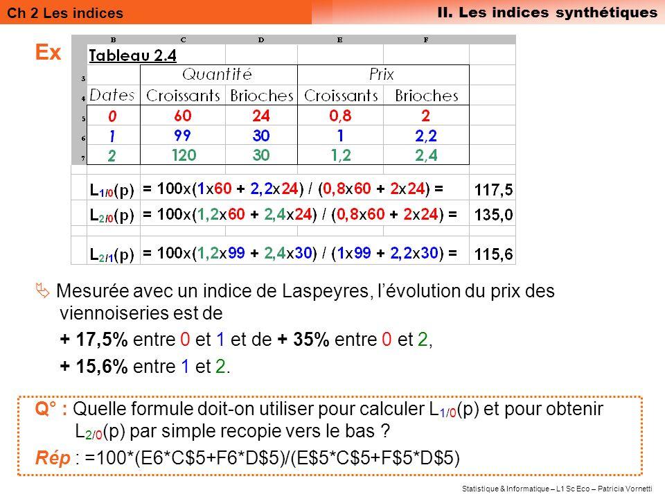 Ch 2 Les indices II. Les indices synthétiques Statistique & Informatique – L1 Sc Eco – Patricia Vornetti Ex Mesurée avec un indice de Laspeyres, lévol