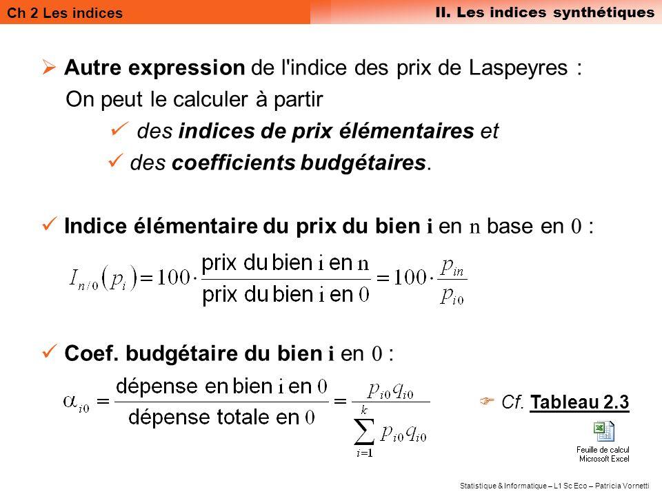 Ch 2 Les indices II. Les indices synthétiques Statistique & Informatique – L1 Sc Eco – Patricia Vornetti Autre expression de l'indice des prix de Lasp
