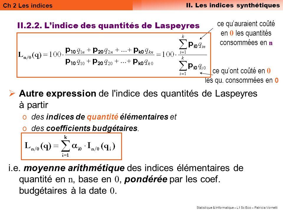 Ch 2 Les indices II. Les indices synthétiques Statistique & Informatique – L1 Sc Eco – Patricia Vornetti II.2.2. Lindice des quantités de Laspeyres Au