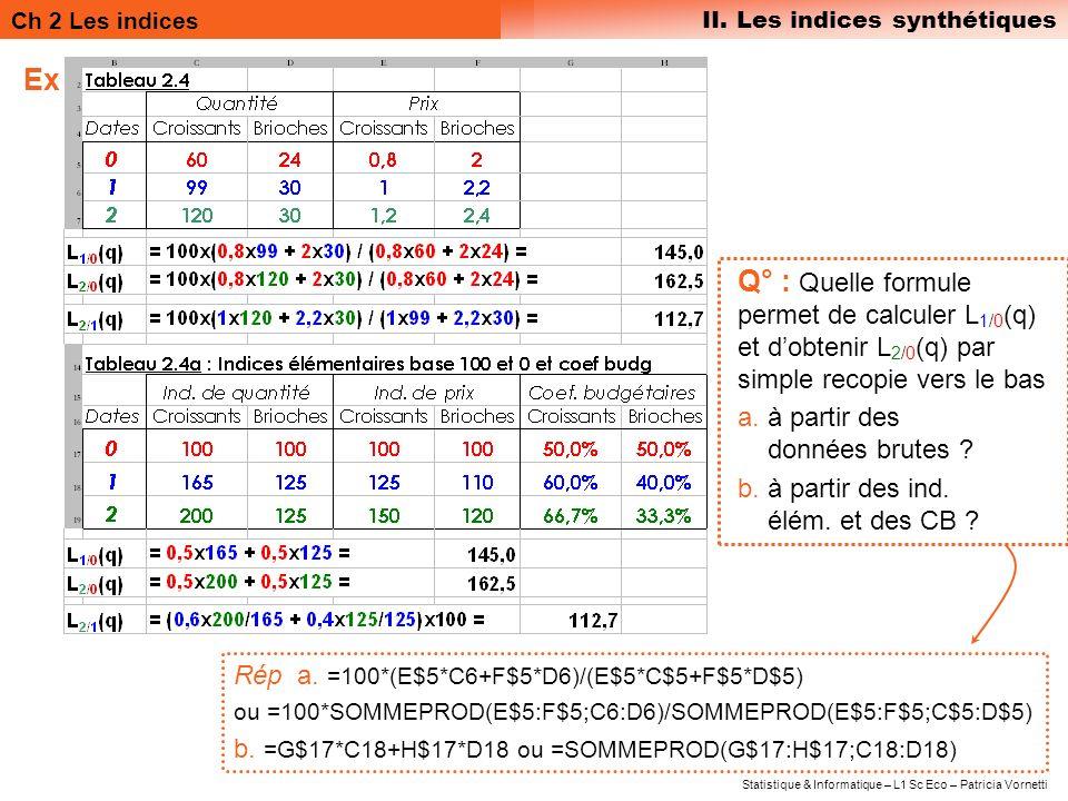 Ch 2 Les indices II. Les indices synthétiques Statistique & Informatique – L1 Sc Eco – Patricia Vornetti Ex Q° : Quelle formule permet de calculer L 1