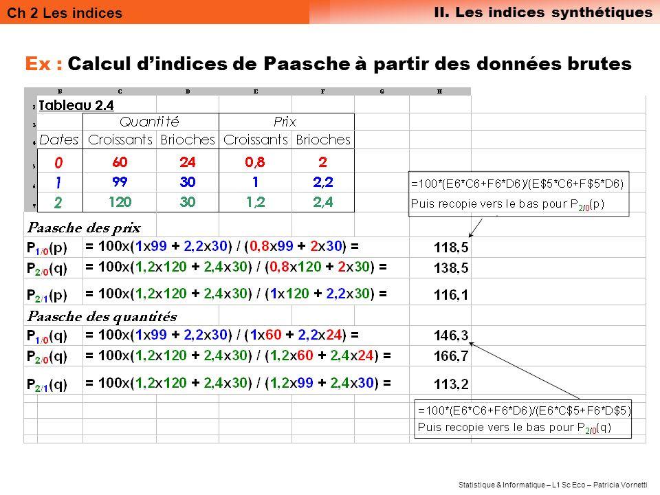 Ch 2 Les indices II. Les indices synthétiques Statistique & Informatique – L1 Sc Eco – Patricia Vornetti Ex : Calcul dindices de Paasche à partir des