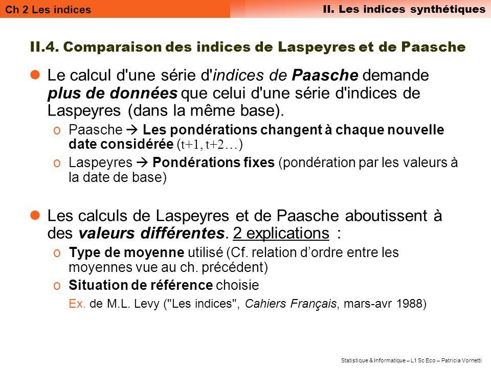 Ch 2 Les indices II. Les indices synthétiques Statistique & Informatique – L1 Sc Eco – Patricia Vornetti II.4. Comparaison des indices de Laspeyres et