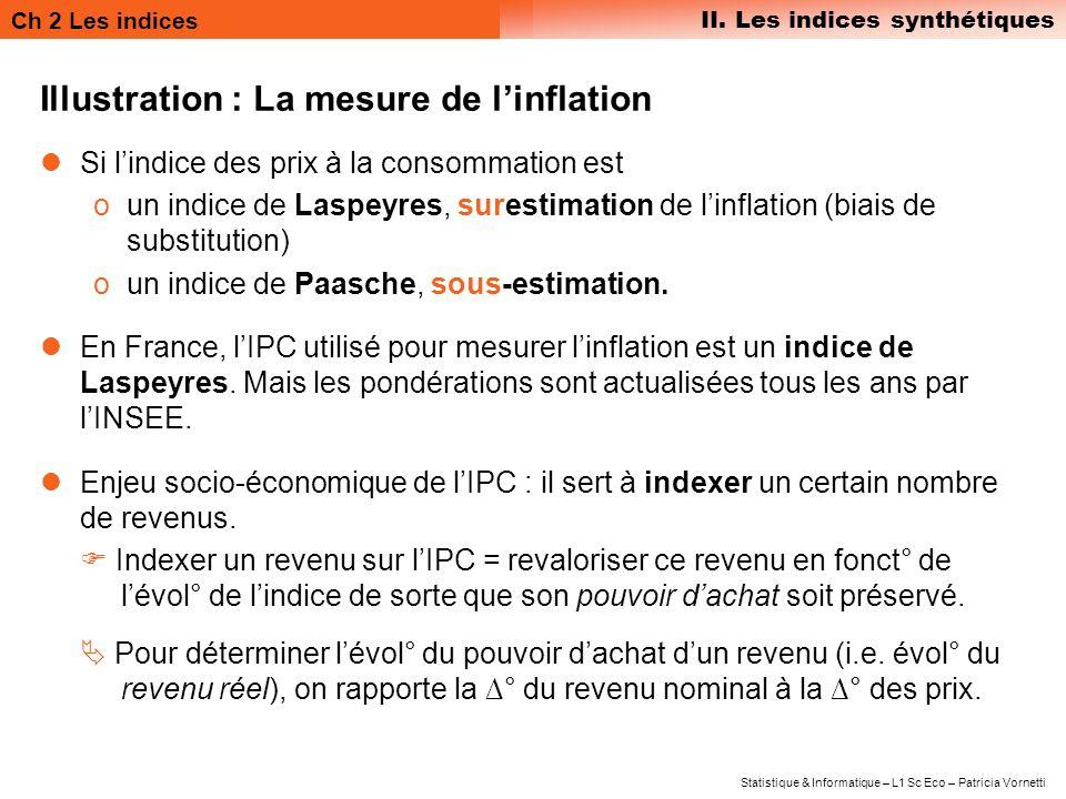 Ch 2 Les indices II. Les indices synthétiques Statistique & Informatique – L1 Sc Eco – Patricia Vornetti Illustration : La mesure de linflation Si lin