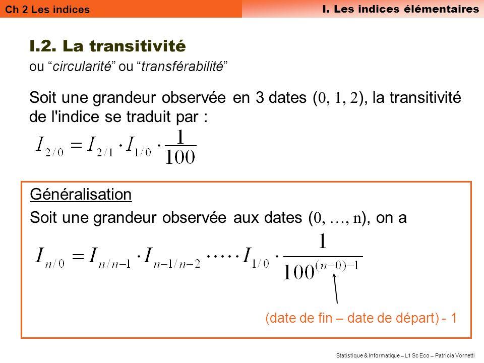 Ch 2 Les indices I. Les indices élémentaires Statistique & Informatique – L1 Sc Eco – Patricia Vornetti I.2. La transitivité ou circularité ou transfé