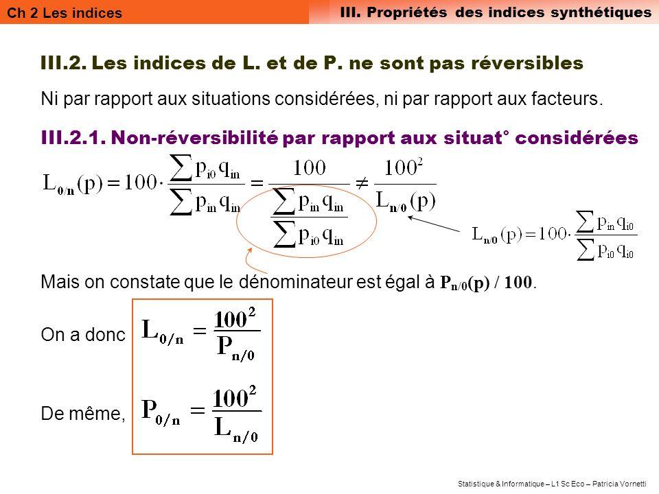 Ch 2 Les indices III. Propriétés des indices synthétiques Statistique & Informatique – L1 Sc Eco – Patricia Vornetti III.2. Les indices de L. et de P.
