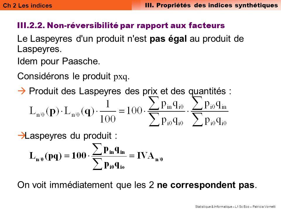 Ch 2 Les indices III. Propriétés des indices synthétiques Statistique & Informatique – L1 Sc Eco – Patricia Vornetti III.2.2. Non-réversibilité par ra