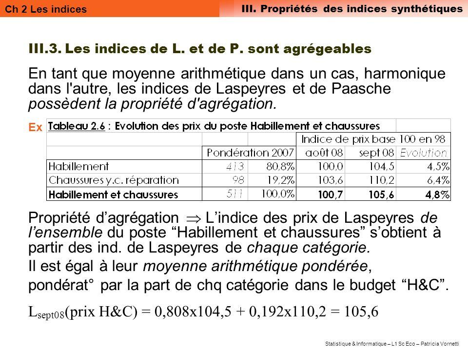 Ch 2 Les indices III. Propriétés des indices synthétiques Statistique & Informatique – L1 Sc Eco – Patricia Vornetti III.3. Les indices de L. et de P.